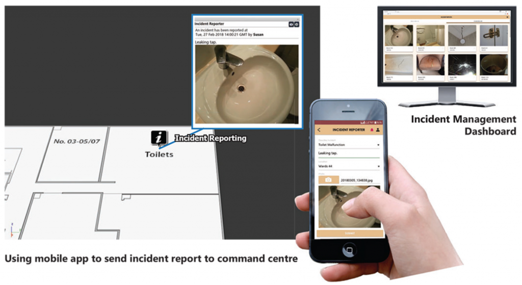 Incident Reporting and Management